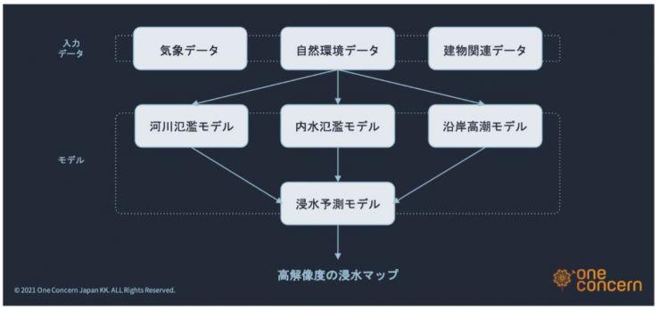 sompo-japan02-fig02.jpg