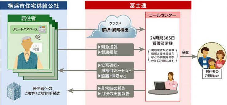 fujitsu02-02.jpg